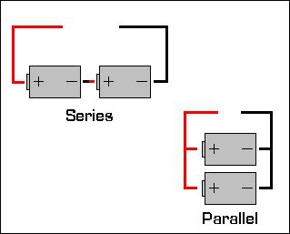 Parallel vs Series Box Mods box mods explained the ultimate guide vapegrl series box mod wiring diagram at bayanpartner.co